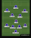 LINFIELD LINE UP.PNG